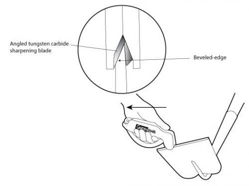 GardenSharp® Tool Sharpener (006)